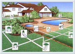 yard drains Houston