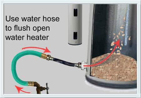 Water Heater Tank Flushing Speedway Plumbing Houston Texas